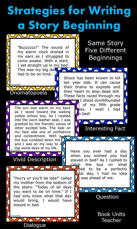essays and other writing activities for early writers Essays and other writing activities for early writers: in this lesson students will do a couple of 'short writing' activities with the focus on editing and.