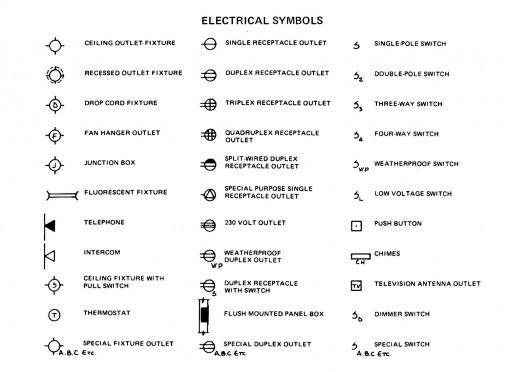 Example Electrical Symbols Floor Plan Symbols Electrical Symbols Electricity