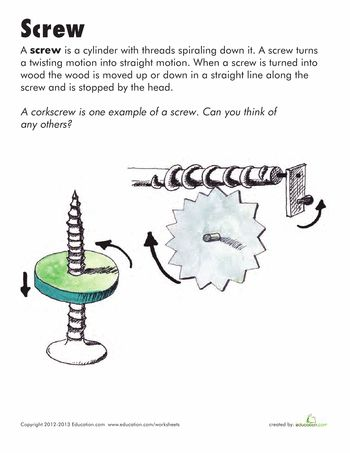 Screw Simple Machine Diagram