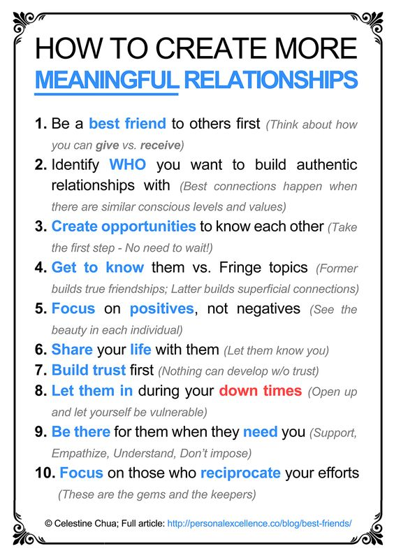 17 Best images about Lessons on Pinterest Friendship, Spotlight - meeting protocol template
