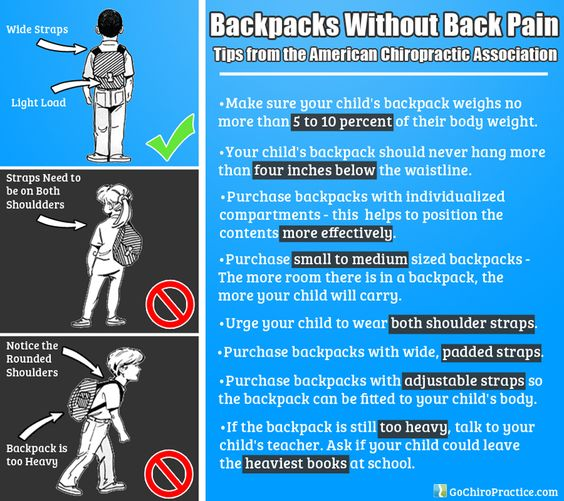 Backpack Safety Tips #GoChiro