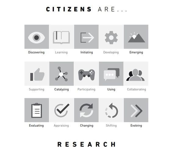 Libro Blanco de la Ciencia Ciudadana en Europa | Universo Abierto