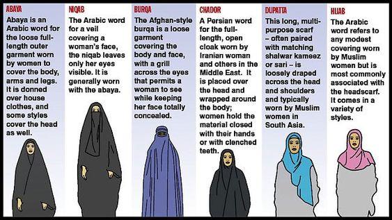 Different types of Hijaab