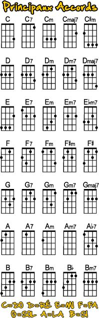 Guitar guitar tabs i will follow you into the dark : Tablature, Blog and The big bang theory on Pinterest
