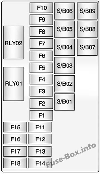 [FPER_4992]  Trunk fuse box diagram: Chevrolet Trax (2013, 2014, 2015, 2016, 2017, 2018)  | Chevrolet trax, Trax, Fuse box | 2013 Jeep Compass Fuse Box Diagram |  | Pinterest