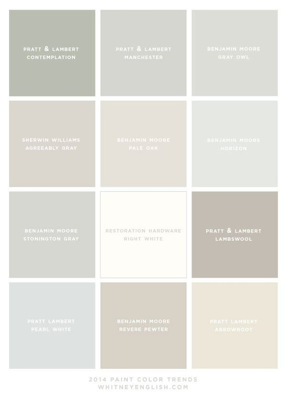 Home paint colors poinsettia drive renovation 2016 - Wandfarbe greige ...