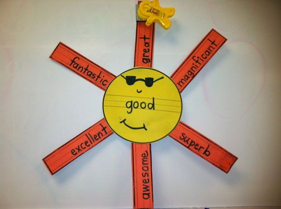 Mrs. Wheeler's First Grade Tidbits: Sunny Synonyms