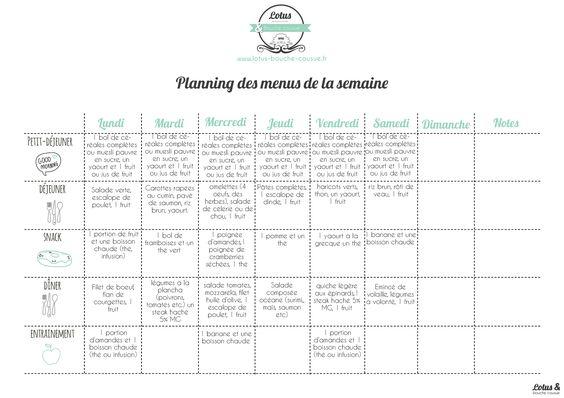 planning-menus-rééquilibrage-alimentaire