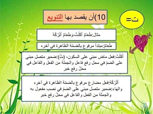 Pin By سنا الحمداني On علم النحو Bullet Journal 10 Things Journal