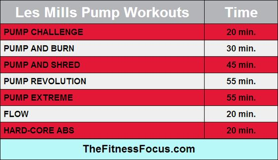 Les Mills Pump Workout Lengths thefitnessfocus.com