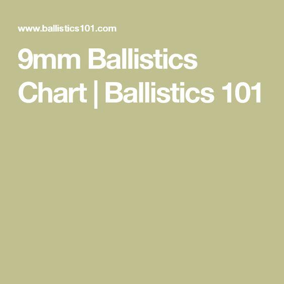 65 creedmoor ballistics comparison chart hunting Pinterest - ballistics chart