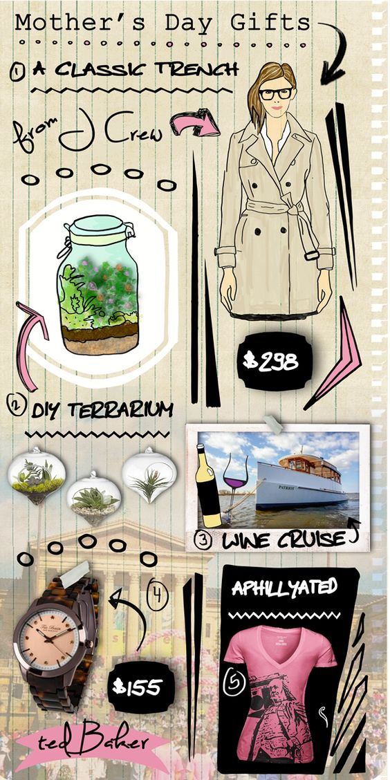 Mother's Day Gift Ideas- A Classic Trench, DIY Terrariums, Ted Baker Ceramic Watches, Wines Cruises and More!