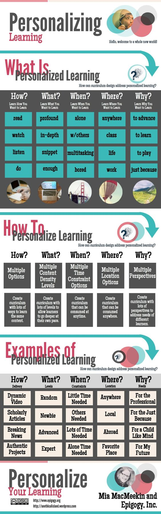 Some of the things we think about when designing personalized learning curriculum. What else do you think about? ~Mia: