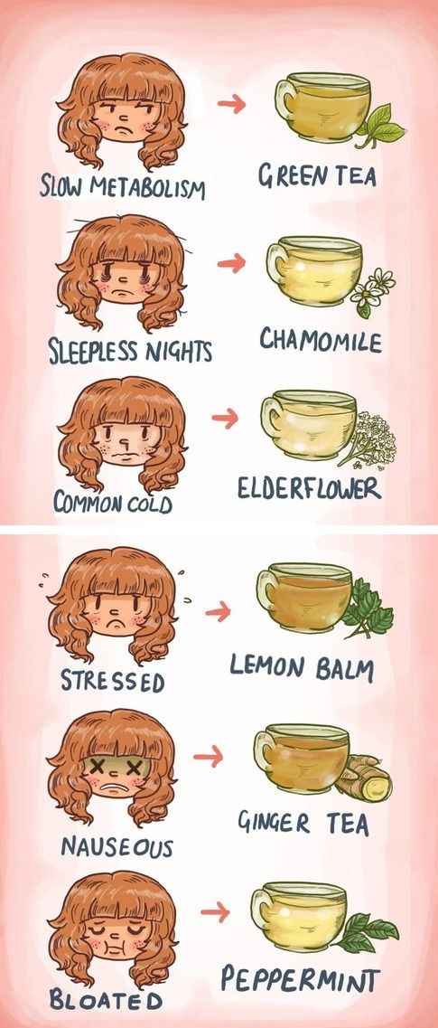 What tea should you drink? (tumblr: mightyhealthyquest)
