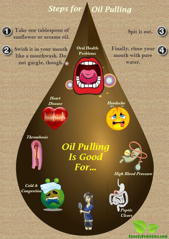Oil Pulling Improve Your Health Now It S Benefits What