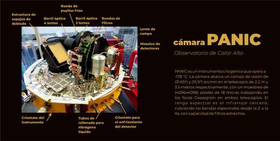 Vista del banco óptico de PANIC durante su integración en laboratorio, con toda la óptica y los detectores instalados.