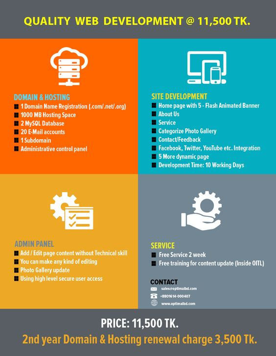 Captivating Pin By Software Development A To Z On Software Development | Pinterest | Software  Development, Website Designs And Website