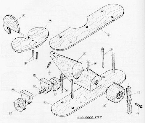Mini Trike Plans