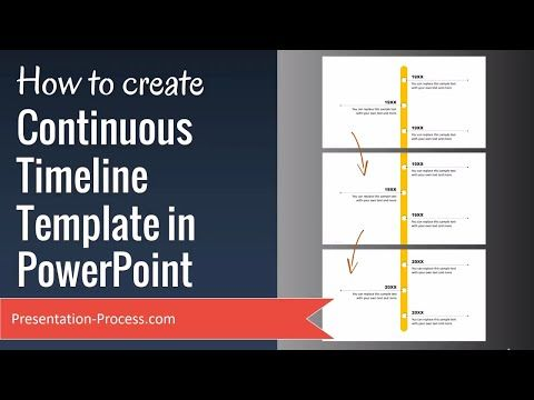 How To Create Continuous Timeline Template In Powerpoint Youtube Powerpoint Animation Teachers Pay Teachers Seller Powerpoint