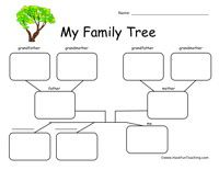 trees family tree worksheet and other on pinterest. Black Bedroom Furniture Sets. Home Design Ideas