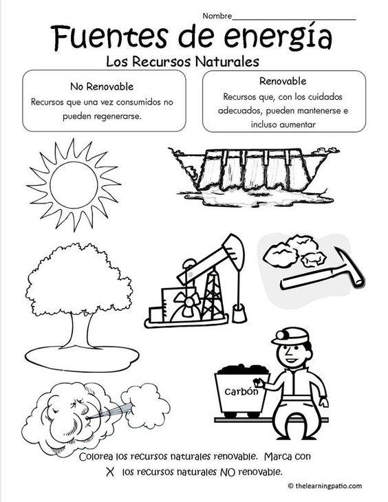 Resultado De Imagen Para Recursos Renovables Para Ninos Primaria Para Colorear Ciencia Natural Ciencias Fisicas Recursos Renovables