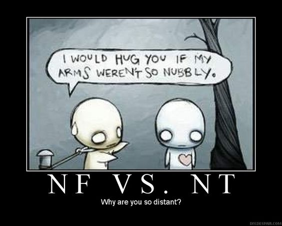 Intp dating forum