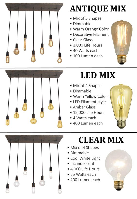 Nice 13 Best Lighting Images On Pinterest | Lighting Ideas, Industrial Lighting  And Kitchen Part 28