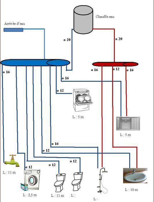 Schema Plomberie En 2020 Plomberie Plomberie Per Devis Plomberie