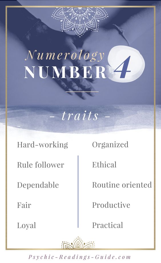 Click to read about the numerology number 4 traits, best career choices, and relationship matches.