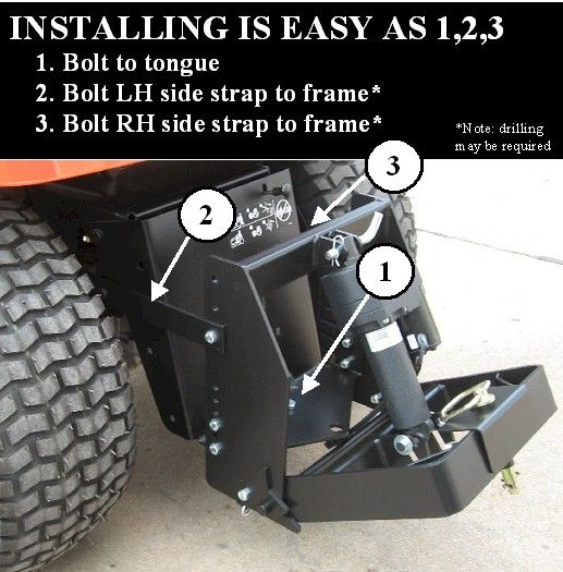 Universal Sleeve Hitch | Tractor idea, Garden tractor attachments ...