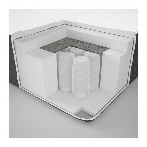 Hovag Colchon Muelles Ensacados Firme Gris Oscuro 135x190 Cm Ikea Pocket Spring Mattress Mattress Springs Ikea