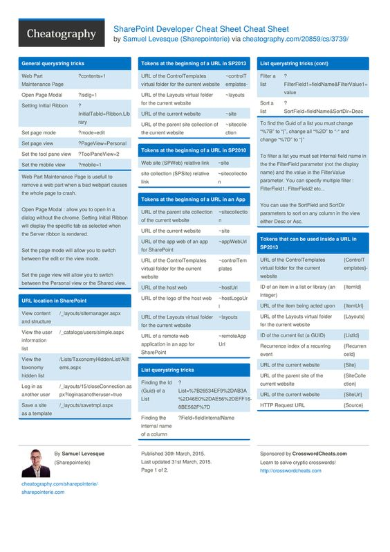 SharePoint Developer Cheat Sheet by Sharepointerie    www - sharepoint developer resume