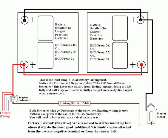wiring diagram dual battery system wiring image marine dual battery system wiring diagram jodebal com on wiring diagram dual battery system