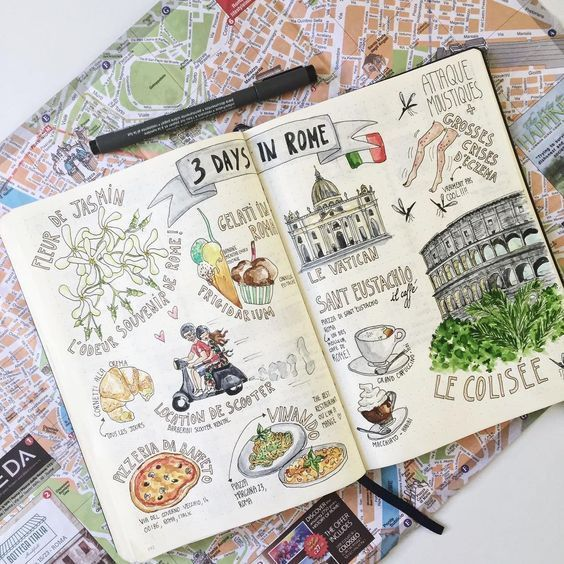 travel bullet journal ideas italy
