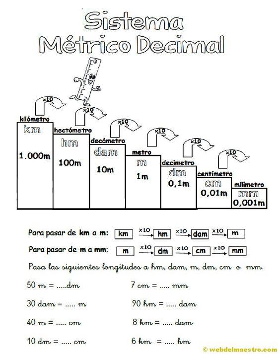 Sistema-métrico-decimal                                                                                                                                                                                 Más: