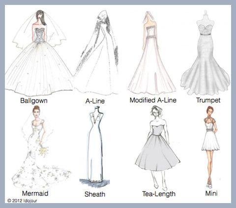 Wedding Dresses 101: Types of Wedding Dress Silhouette  Pinterest ...