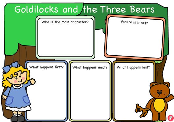 Goldilocks and the Three Bears Story Plan - A clear worksheet aiding ...