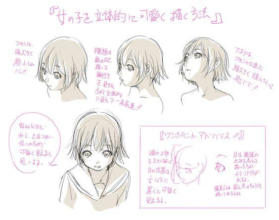 Design Your Anime Character : Character design human head and manga on pinterest