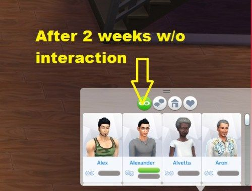 Animations whims sims 4 Sims 4