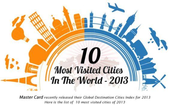 10 cidades que mais receberam turistas em 2013