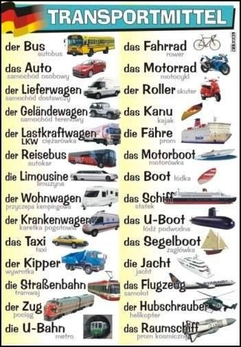 Deutsch - Vocabulaire : Transportmittel (Moyens de transport):