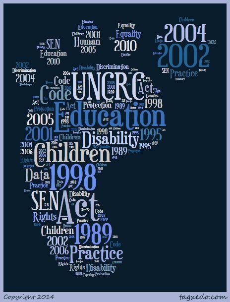Task 4 Legislation Affecting Schools