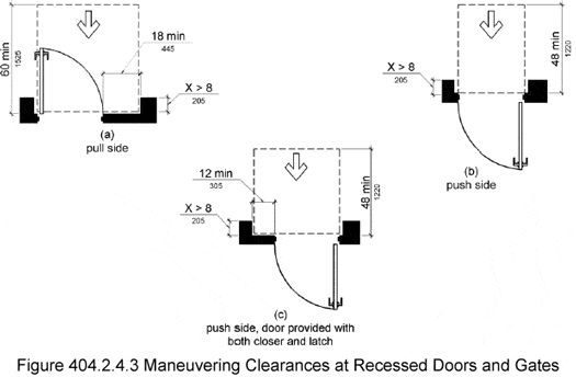 Ada specifications for wheelchair threshold ramps and for Ada compliant hallway