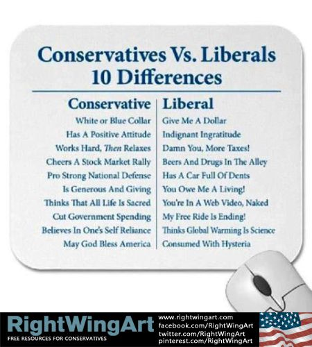 essay on why i am a conservative Books mentioned in this essay may be found in the imaginative conservative bookstore this piece was originally published in public discourse and is republished here by permission in his essay why i am not a conservative (the constitution of liberty.