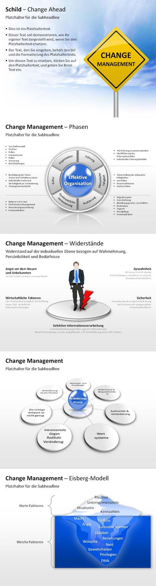change management business and templates on pinterest