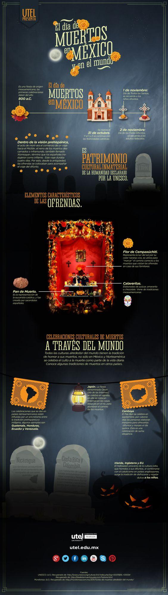 El día de los muertos en México y el Mundo