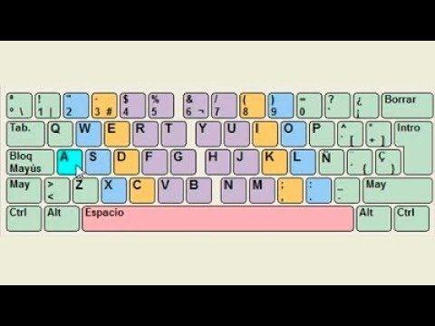 Curso De Mecanografía 2020 Youtube Aprender Informatica Informatica Y Computacion Computacion
