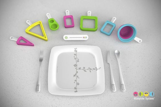 The complete Waitplate System offers food portion templates, cutlery, tableware and our patented Waitplate Chewing Timer ensuring every meal is balanced and the right portion.