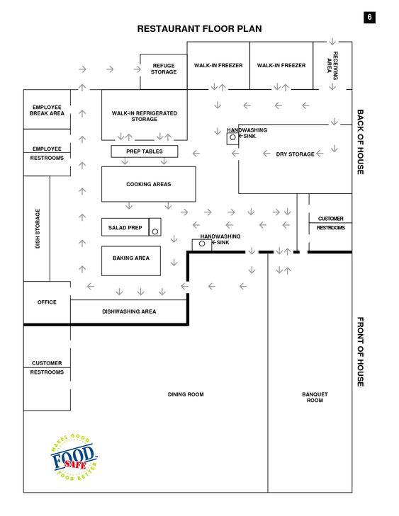Restaurant Floor Plans – Restaurant Menu Planning Template