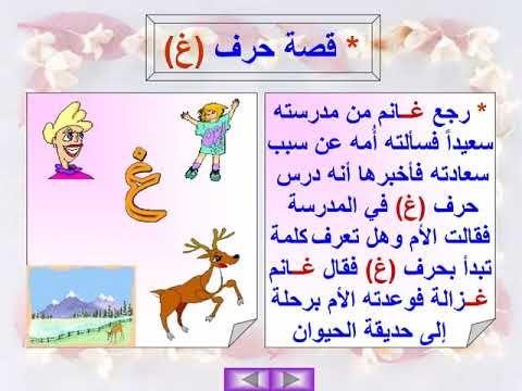قصص الحروف مع البطاقات للقراءة Arabic Alphabet For Kids Arabic Alphabet Letters Learning Arabic